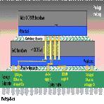 ST-Ericsson & CEA-Leti WIOMING Multichip Module