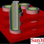 SanDisk's 3D Rendition of a BiCS Column