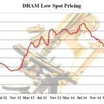 DRAM Spot Price per GB History