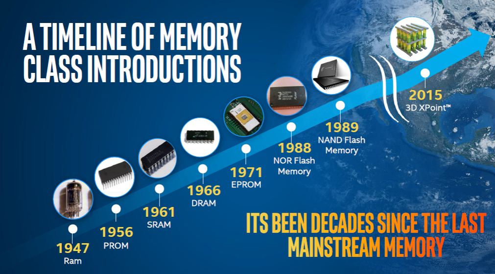 Other Nonvolatile Memories | The Memory Guy