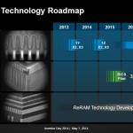 SanDisk Technology Roadmap 2014