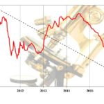DRAM Low Spot Pricing 2011-2016