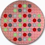 """Intermolecular """"Spots"""""""