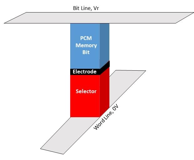 PCM Bit Cell