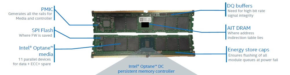 What's Inside an Optane DIMM? | The Memory Guy